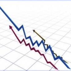 Определяем сильный тренд индикатором ADX